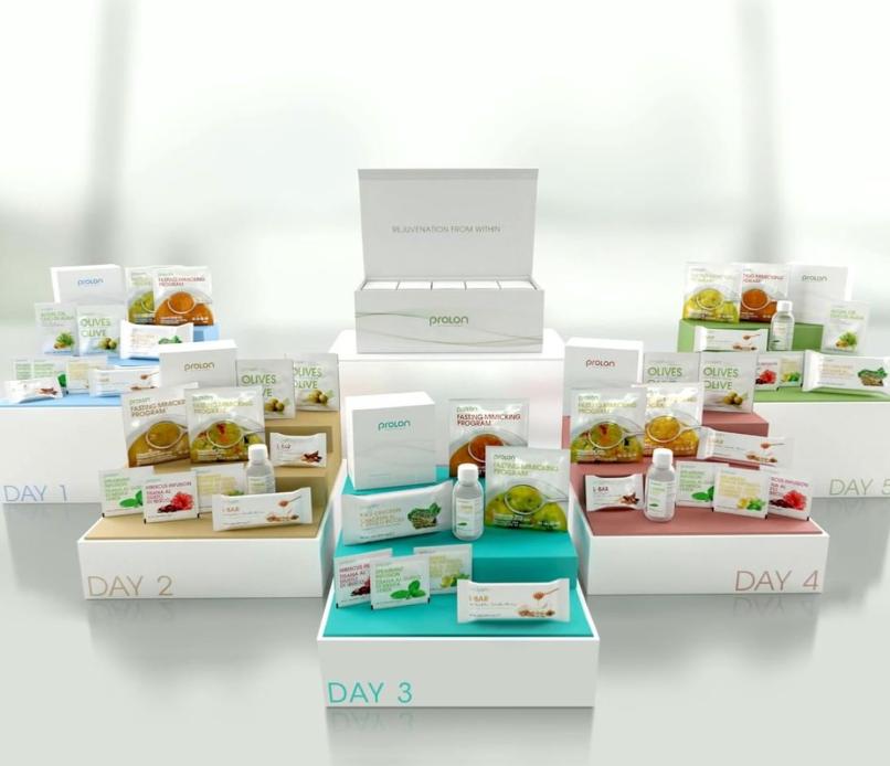 ProLon Fast Mimicking Diet 5-Days Plan